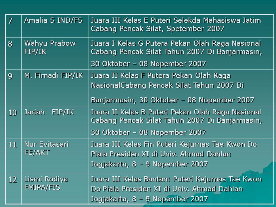 7 Amalia S IND/FS. Juara III Kelas E Puteri Selekda Mahasiswa Jatim Cabang Pencak Silat, Spetember 2007.