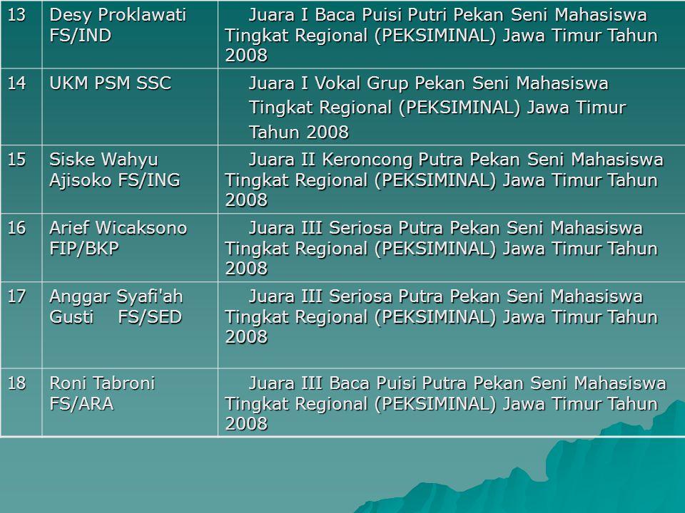 13 Desy Proklawati FS/IND. Juara I Baca Puisi Putri Pekan Seni Mahasiswa Tingkat Regional (PEKSIMINAL) Jawa Timur Tahun 2008.