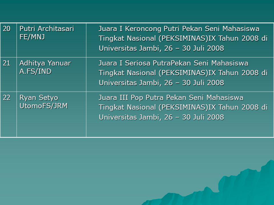 20 Putri Architasari FE/MNJ. Juara I Keroncong Putri Pekan Seni Mahasiswa. Tingkat Nasional (PEKSIMINAS)IX Tahun 2008 di.