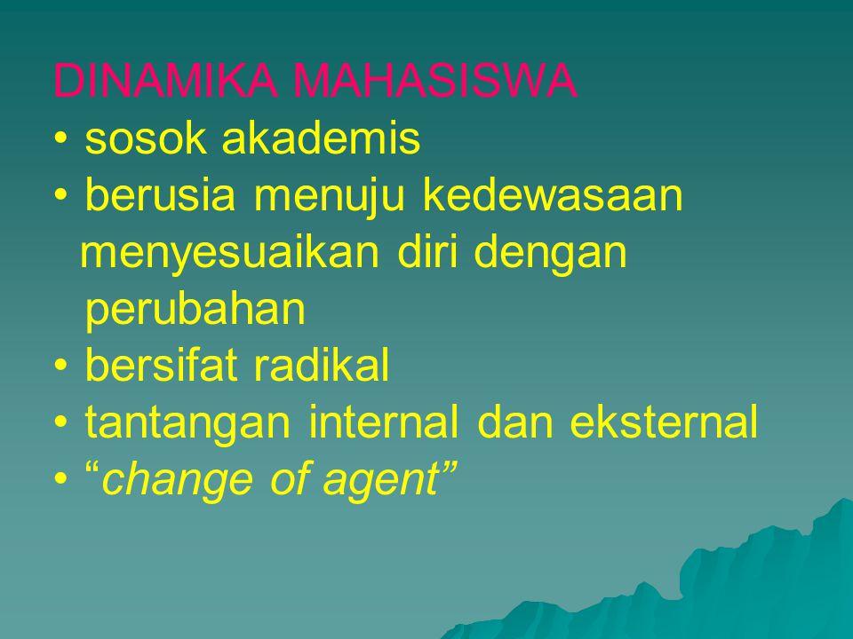 DINAMIKA MAHASISWA sosok akademis. berusia menuju kedewasaan. menyesuaikan diri dengan perubahan.