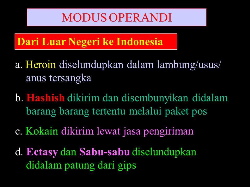 MODUS OPERANDI Dari Luar Negeri ke Indonesia