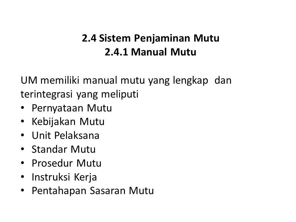 2.4 Sistem Penjaminan Mutu 2.4.1 Manual Mutu