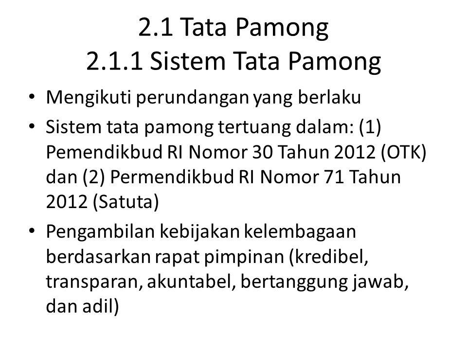 2.1 Tata Pamong 2.1.1 Sistem Tata Pamong