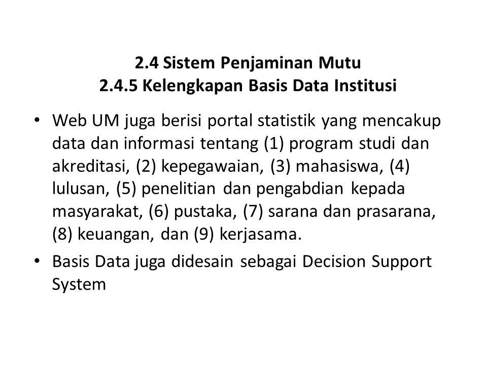 2.4 Sistem Penjaminan Mutu 2.4.5 Kelengkapan Basis Data Institusi