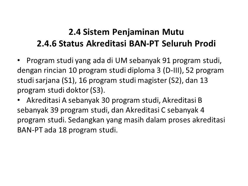 2. 4 Sistem Penjaminan Mutu 2. 4