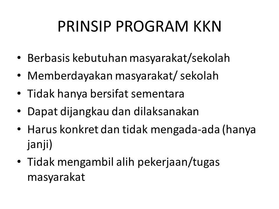PRINSIP PROGRAM KKN Berbasis kebutuhan masyarakat/sekolah