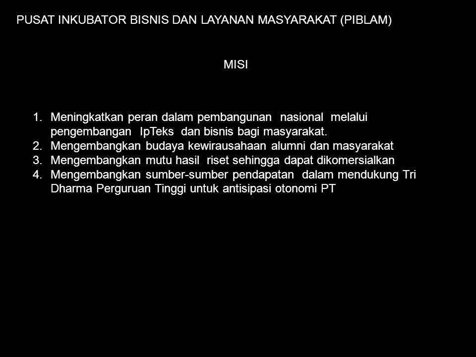 PUSAT INKUBATOR BISNIS DAN LAYANAN MASYARAKAT (PIBLAM)