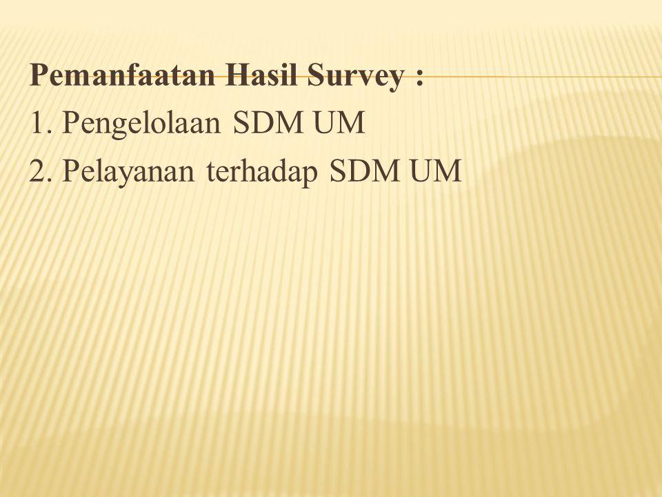 Pemanfaatan Hasil Survey : 1. Pengelolaan SDM UM 2