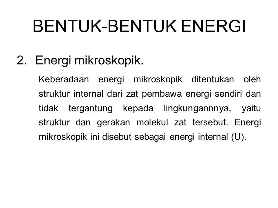 BENTUK-BENTUK ENERGI Energi mikroskopik.