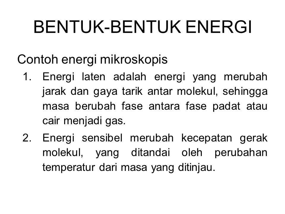 BENTUK-BENTUK ENERGI Contoh energi mikroskopis