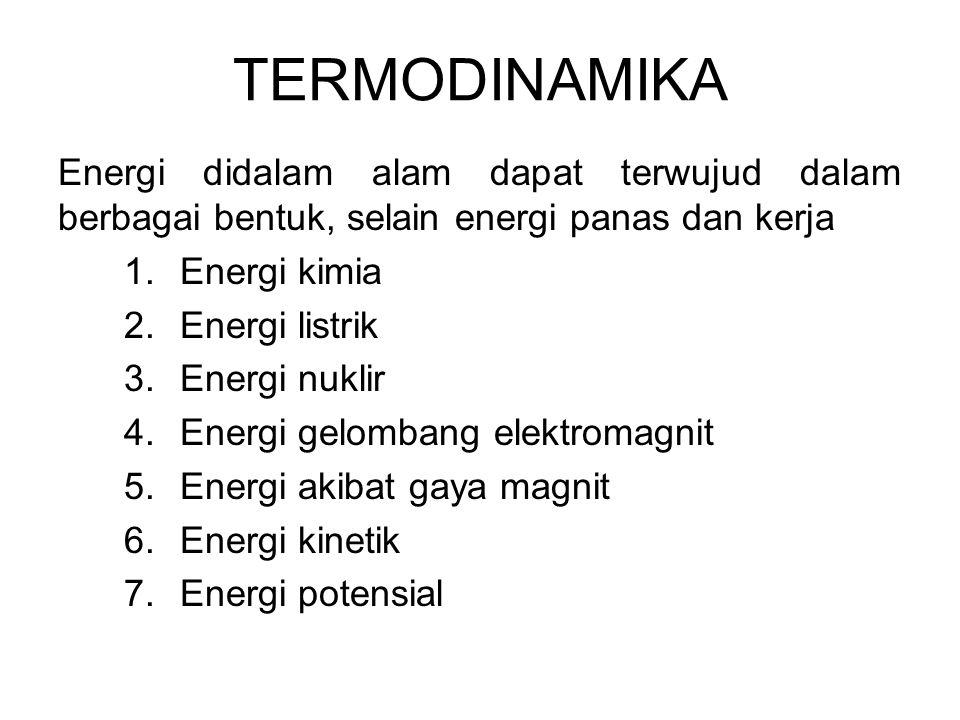 TERMODINAMIKA Energi didalam alam dapat terwujud dalam berbagai bentuk, selain energi panas dan kerja.