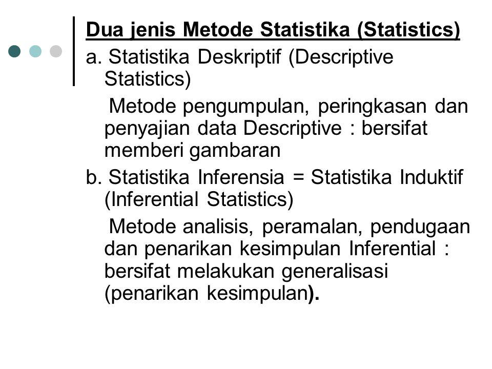 Dua jenis Metode Statistika (Statistics)