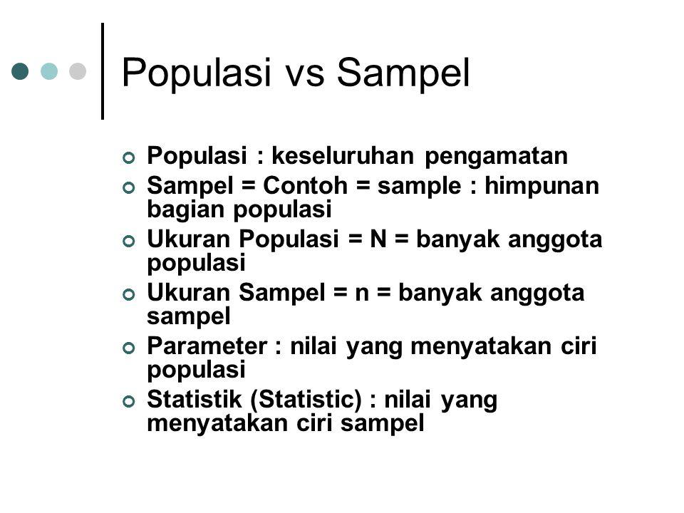 Populasi vs Sampel Populasi : keseluruhan pengamatan