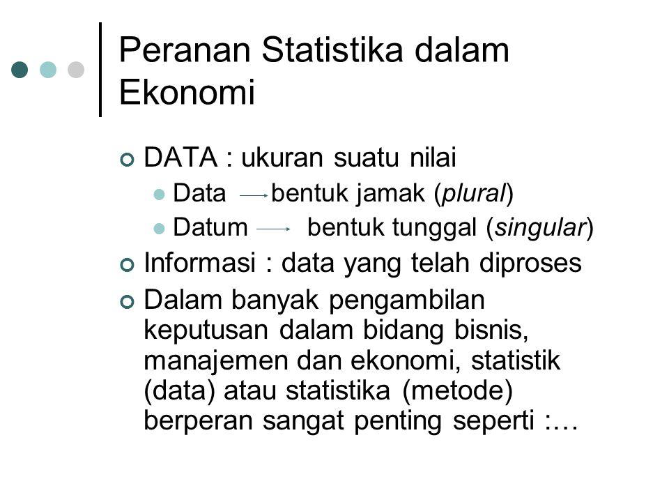 Peranan Statistika dalam Ekonomi