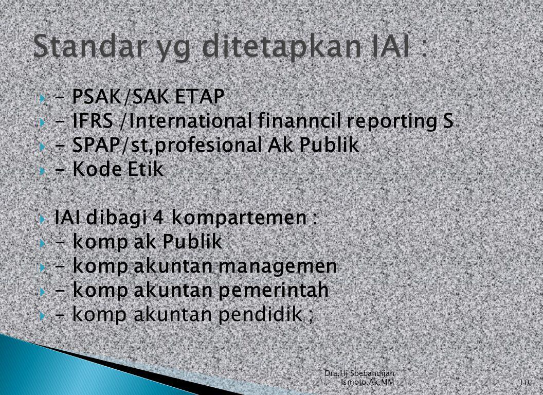 Standar yg ditetapkan IAI :