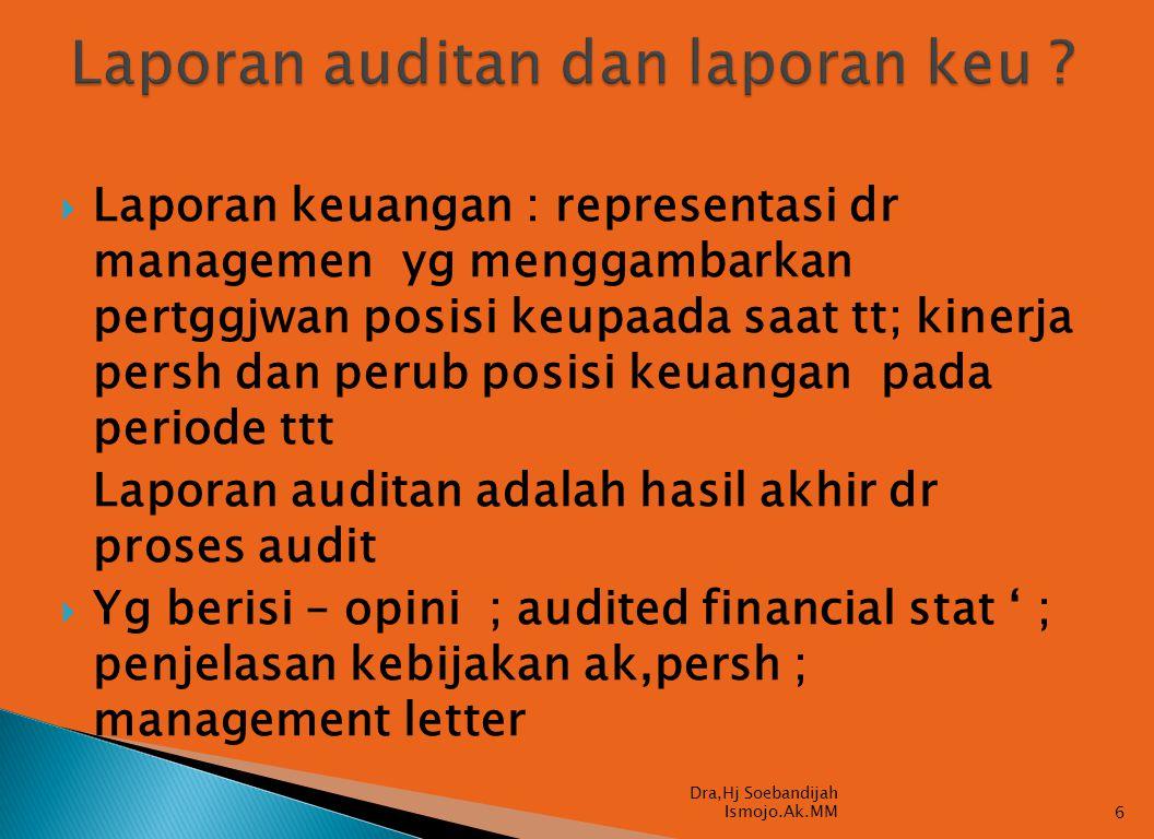 Laporan auditan dan laporan keu