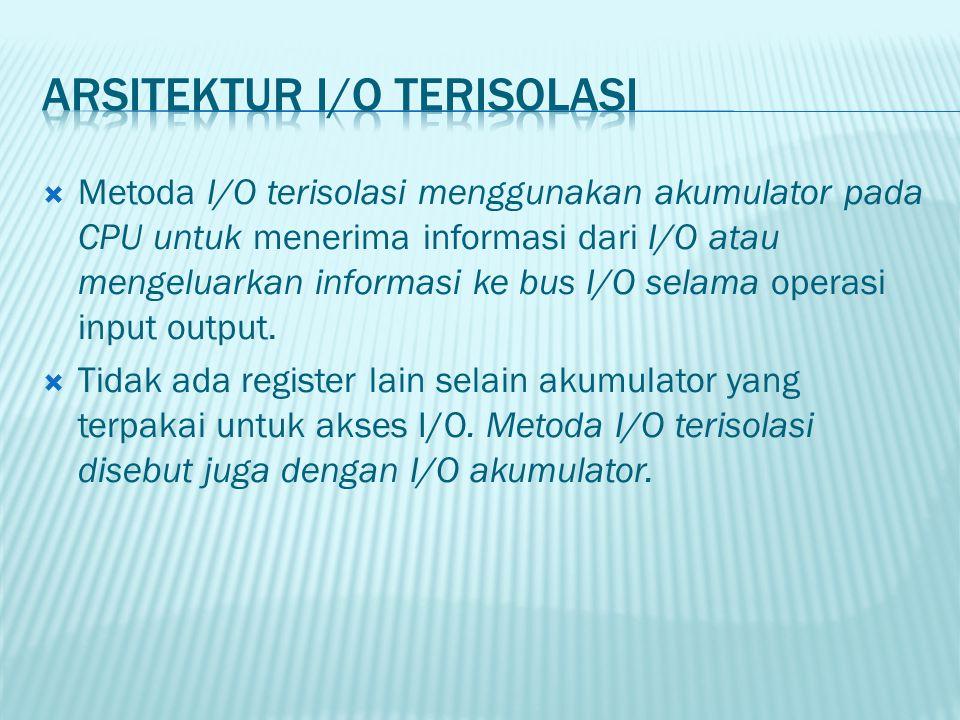 Arsitektur I/O Terisolasi