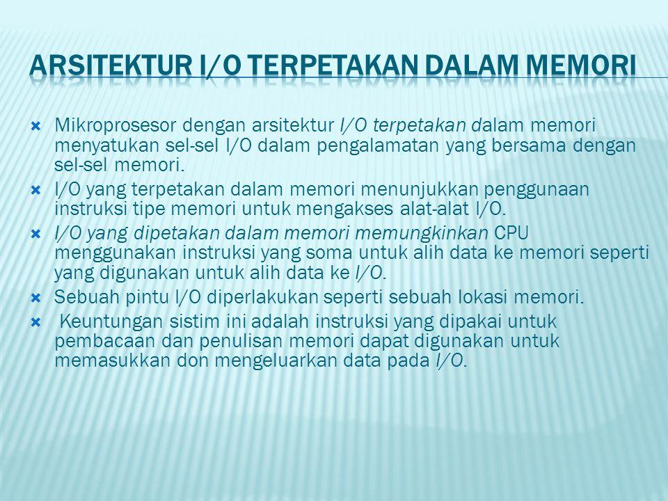 Arsitektur I/O Terpetakan dalam Memori