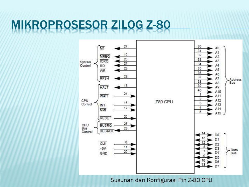 MIKROPROSESOR ZILOG Z-80