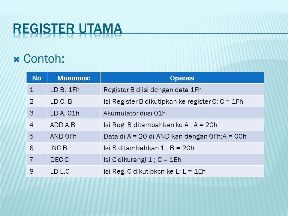 REGISTER UTAMA Contoh: No Mnemonic Operasi 1 LD B, 1Fh