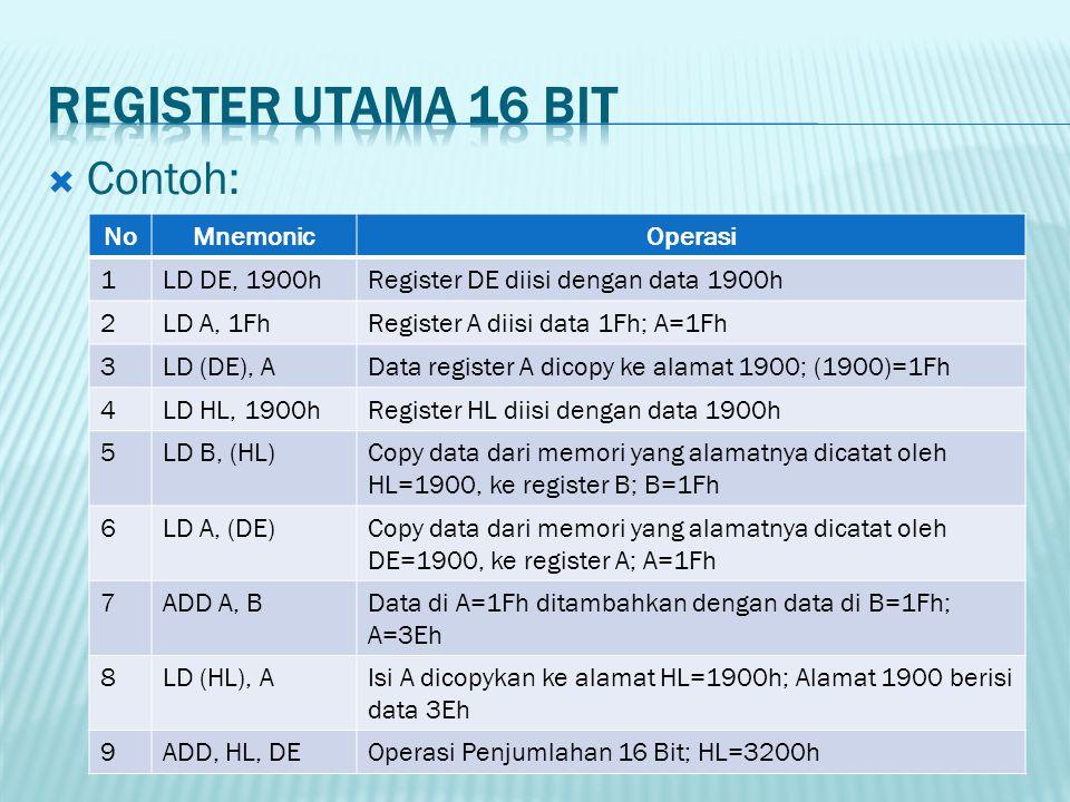 Register utama 16 Bit Contoh: No Mnemonic Operasi 1 LD DE, 1900h