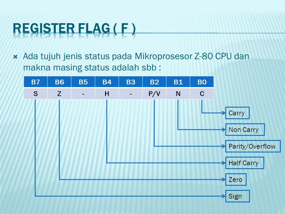 REGISTER FLAG ( F ) Ada tujuh jenis status pada Mikroprosesor Z-80 CPU dan makna masing status adalah sbb :
