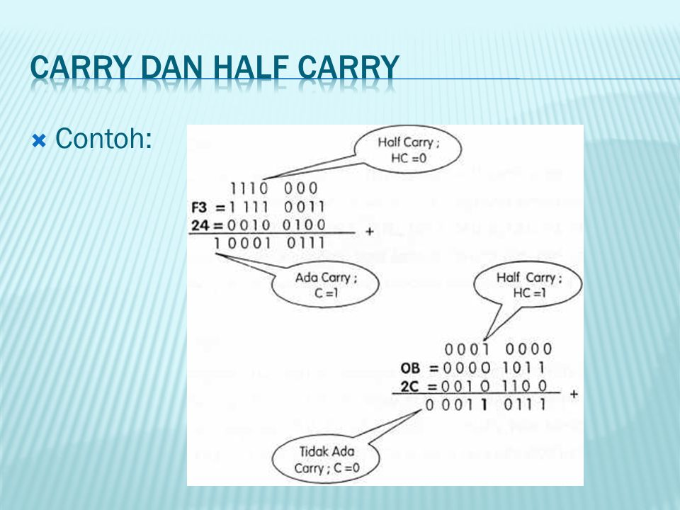 Carry dan Half Carry Contoh: