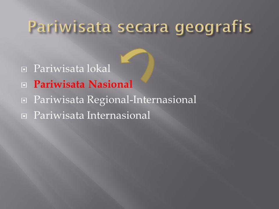 Pariwisata secara geografis