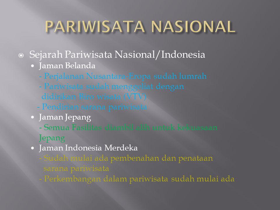 PARIWISATA NASIONAL Sejarah Pariwisata Nasional/Indonesia