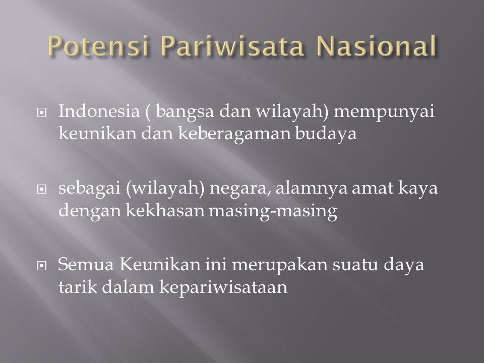 Potensi Pariwisata Nasional