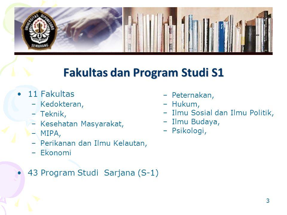 Fakultas dan Program Studi S1