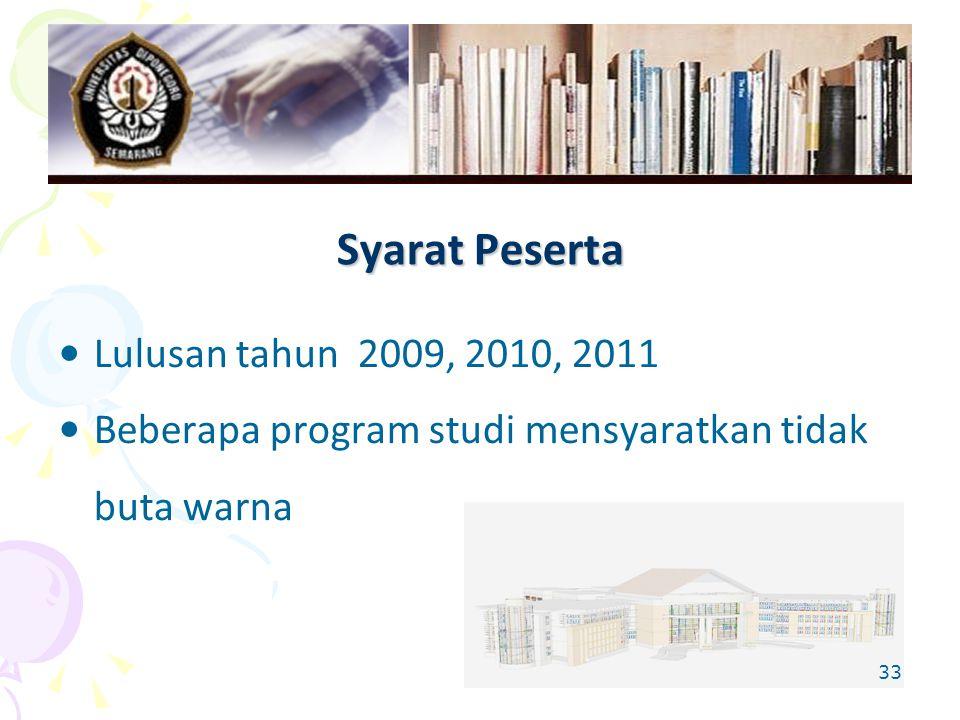 Syarat Peserta Lulusan tahun 2009, 2010, 2011