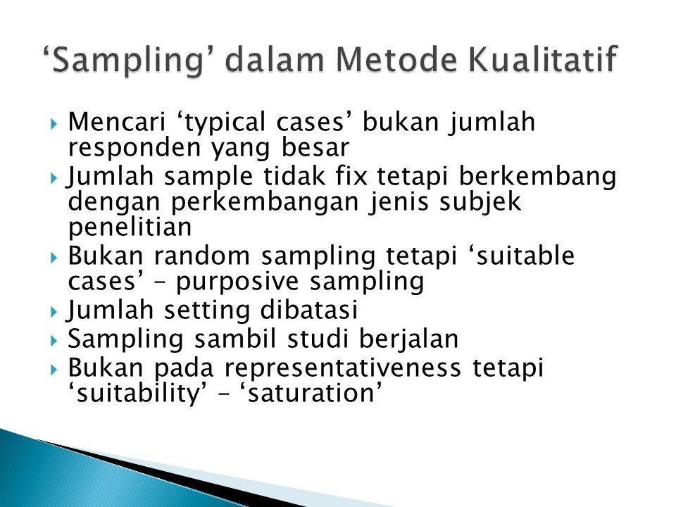 'Sampling' dalam Metode Kualitatif