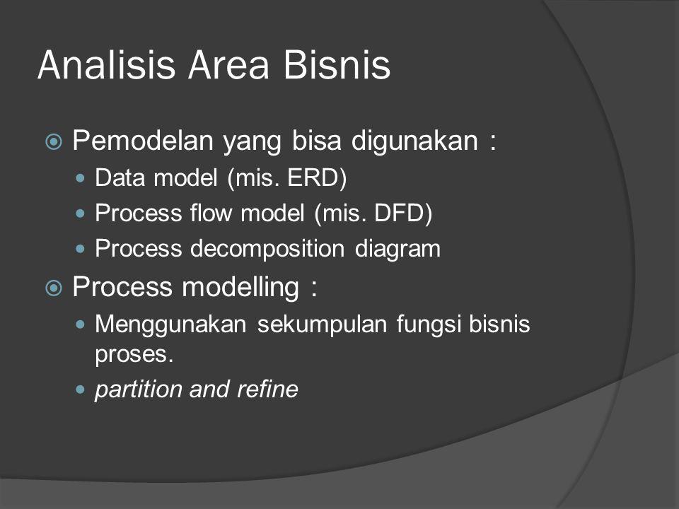 Analisis Area Bisnis Pemodelan yang bisa digunakan :