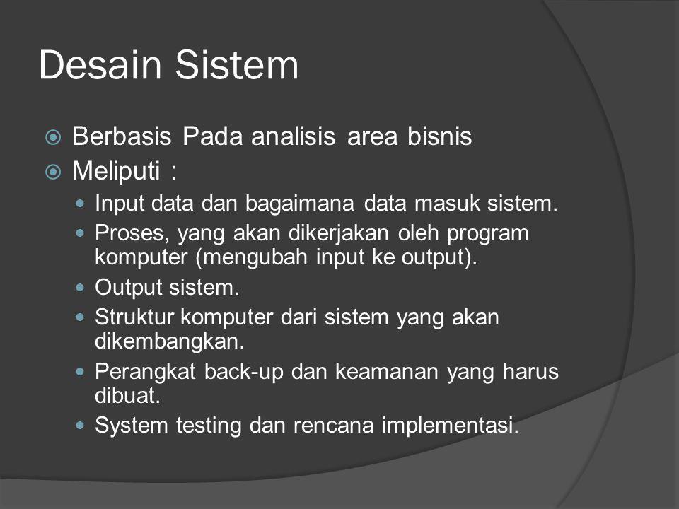 Desain Sistem Berbasis Pada analisis area bisnis Meliputi :