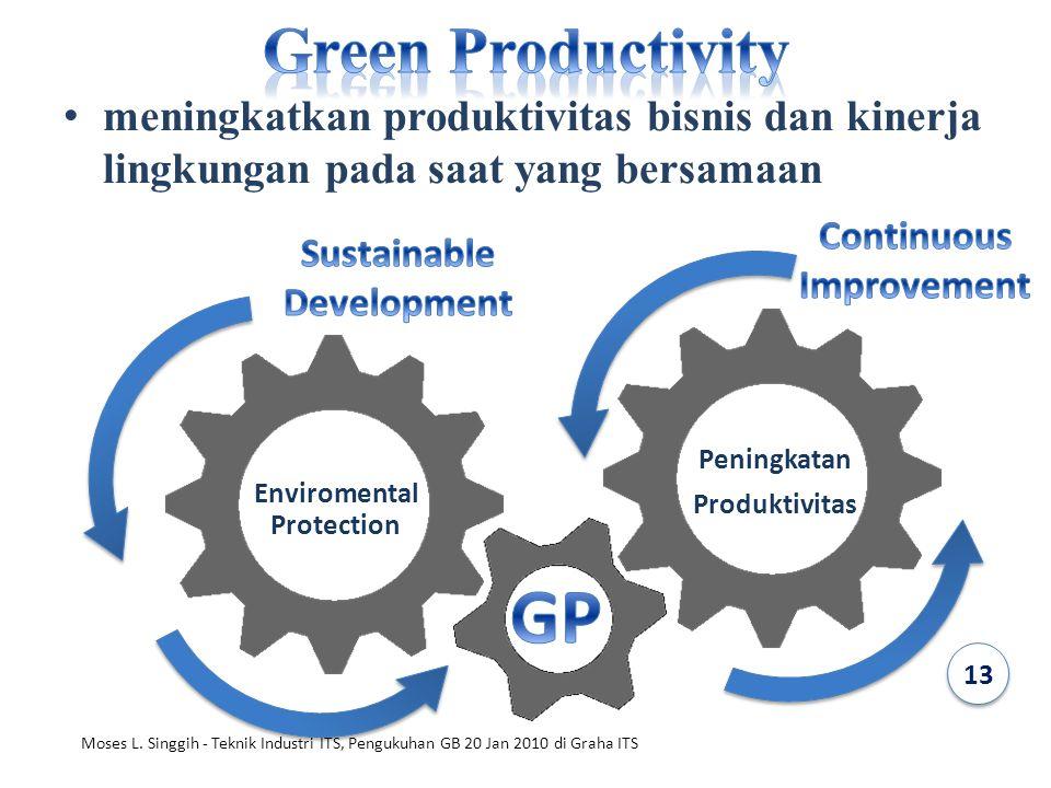 Green Productivity meningkatkan produktivitas bisnis dan kinerja lingkungan pada saat yang bersamaan.