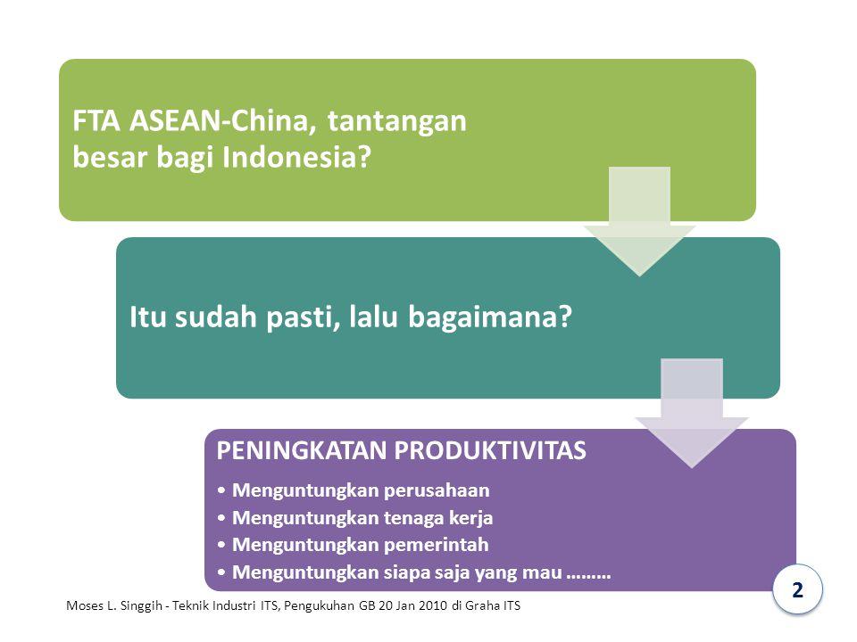 FTA ASEAN-China, tantangan besar bagi Indonesia