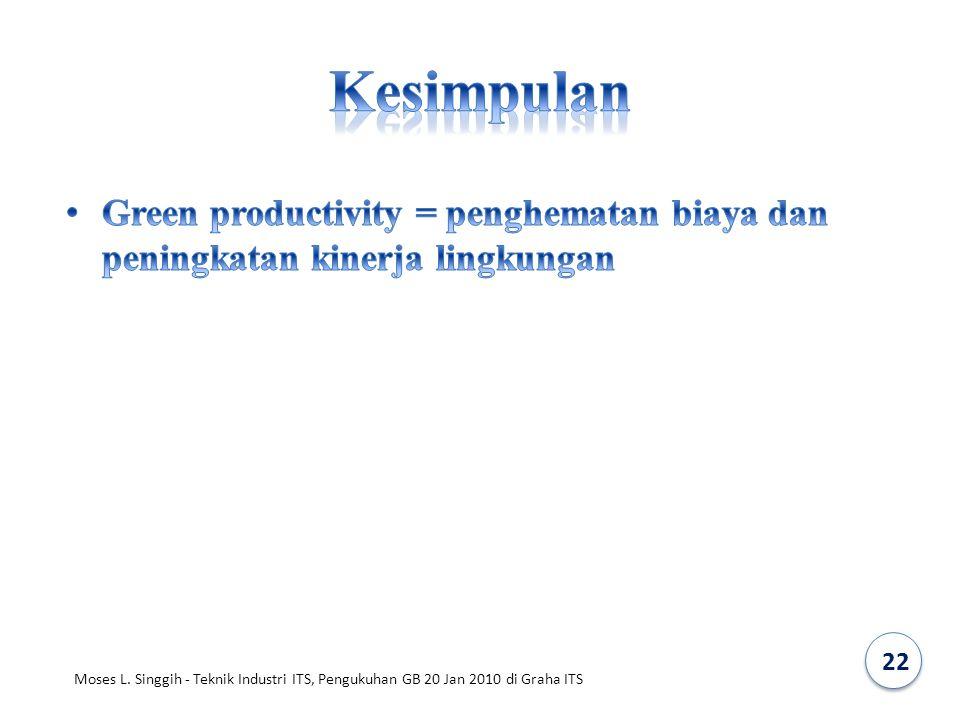 Kesimpulan Green productivity = penghematan biaya dan peningkatan kinerja lingkungan. 22.