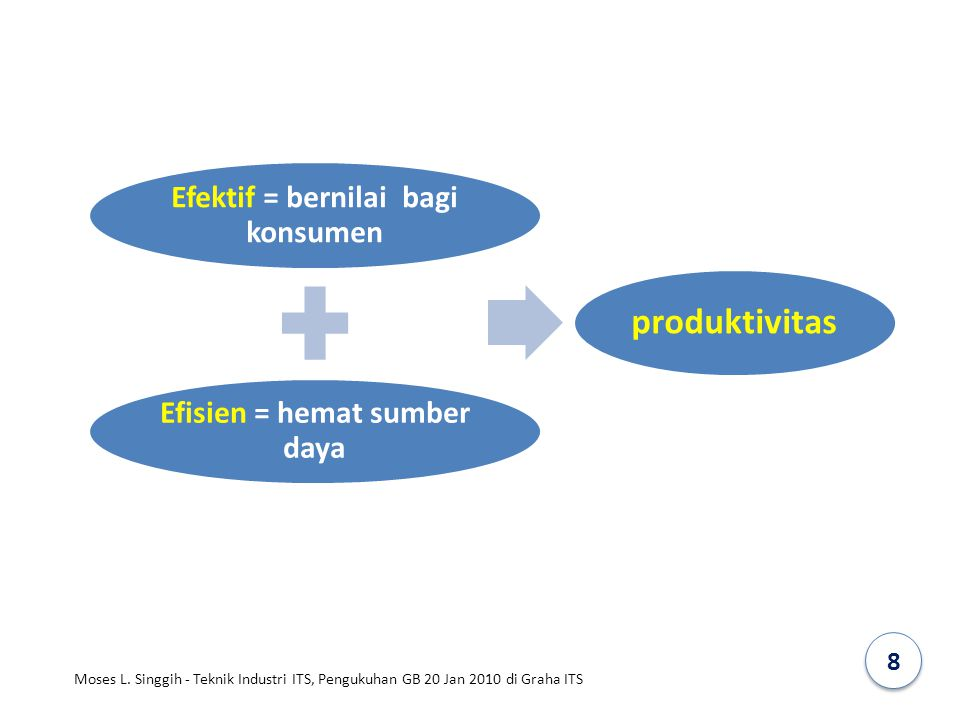 Efektif = bernilai bagi konsumen Efisien = hemat sumber daya