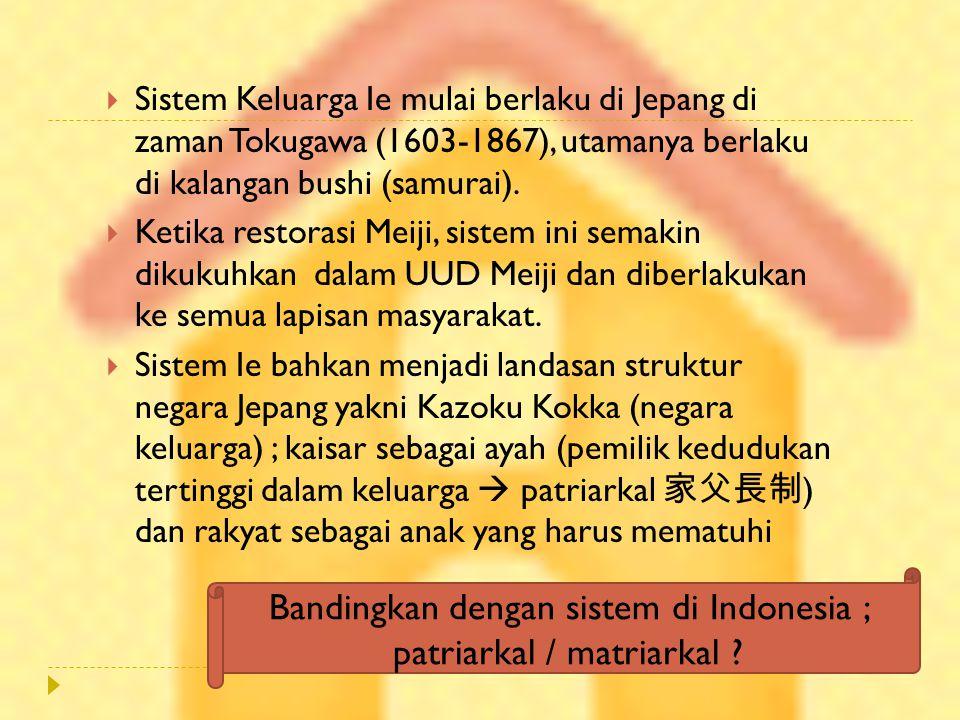 Bandingkan dengan sistem di Indonesia ; patriarkal / matriarkal