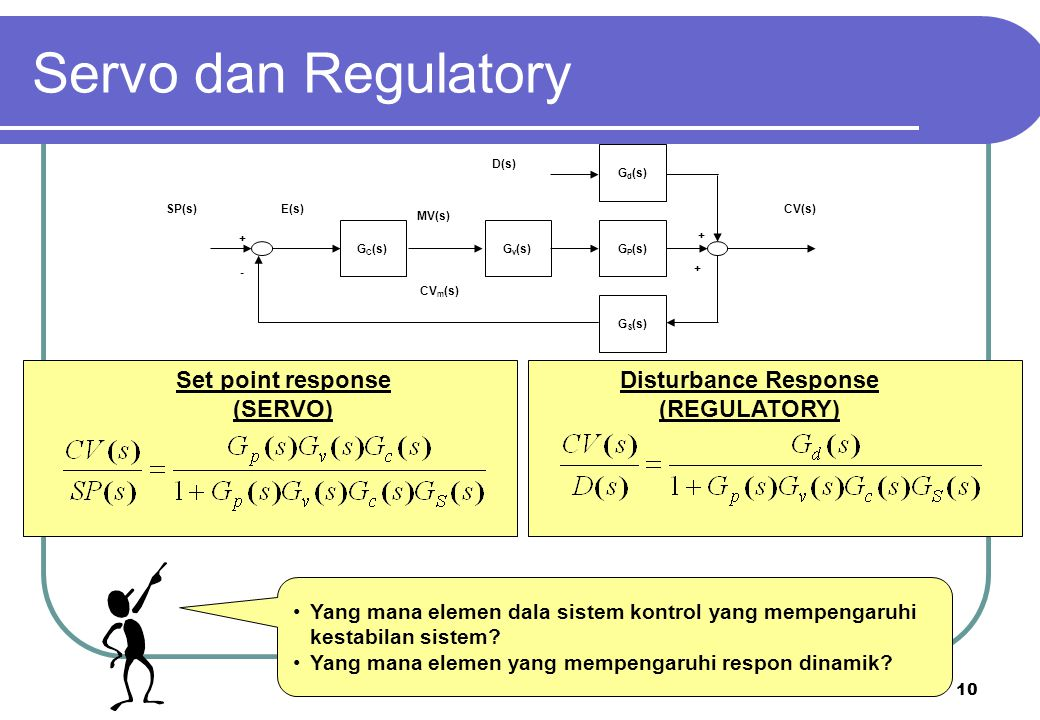 Set point response (SERVO) Disturbance Response (REGULATORY)