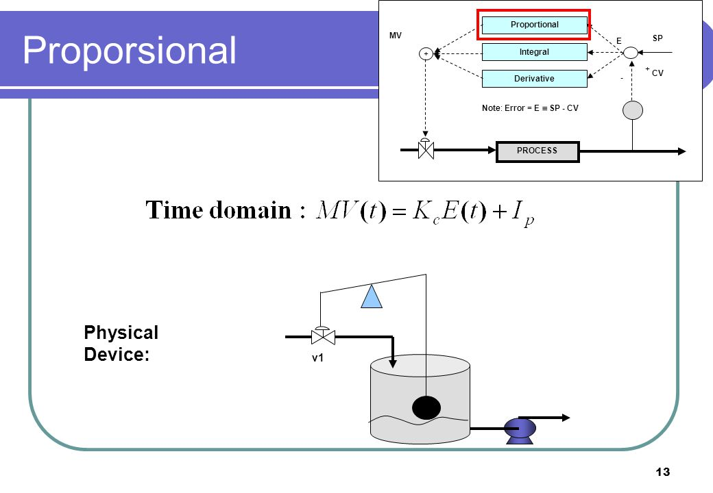 Proporsional Physical Device: v1 Proportional MV SP E Integral + CV