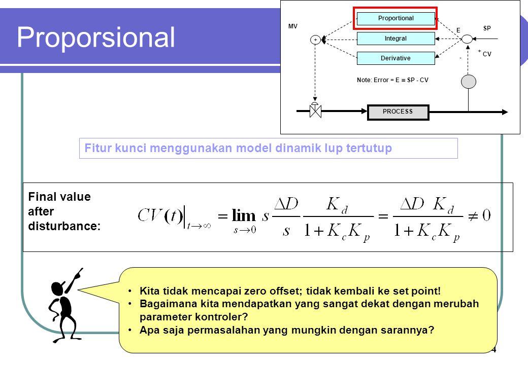 Proporsional Fitur kunci menggunakan model dinamik lup tertutup
