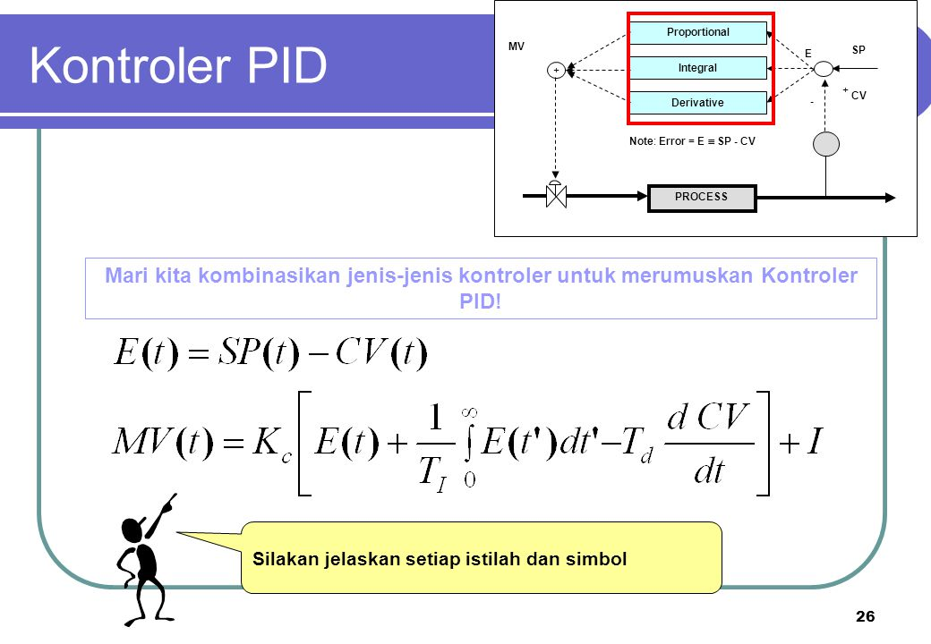 Kontroler PID PROCESS. Proportional. Integral. Derivative. + - CV. SP. E. MV. Note: Error = E  SP - CV.