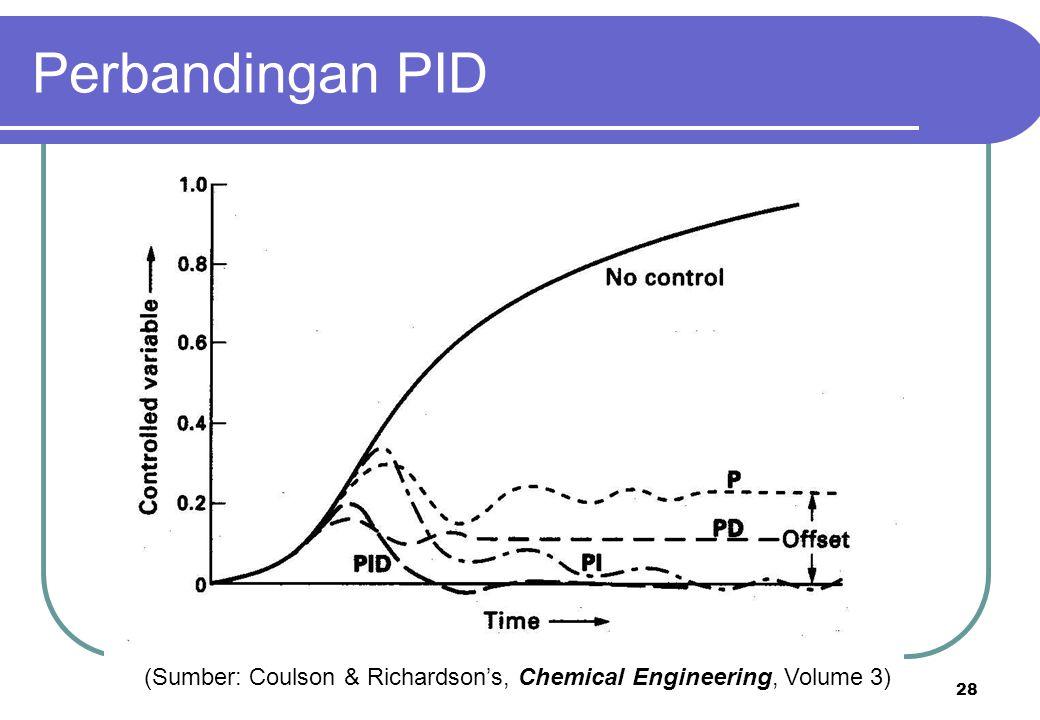Perbandingan PID (Sumber: Coulson & Richardson's, Chemical Engineering, Volume 3)
