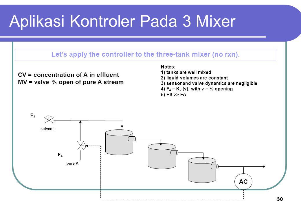 Aplikasi Kontroler Pada 3 Mixer
