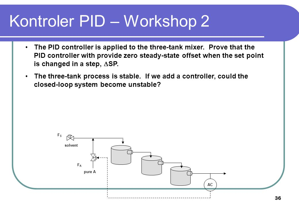 Kontroler PID – Workshop 2