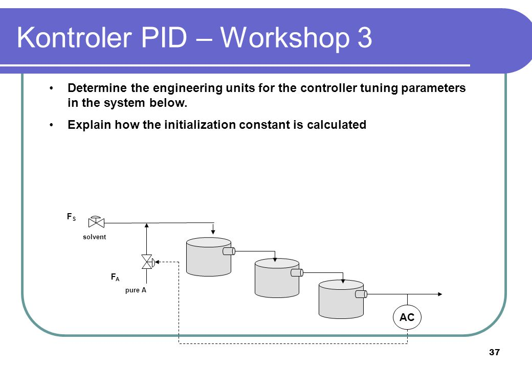 Kontroler PID – Workshop 3