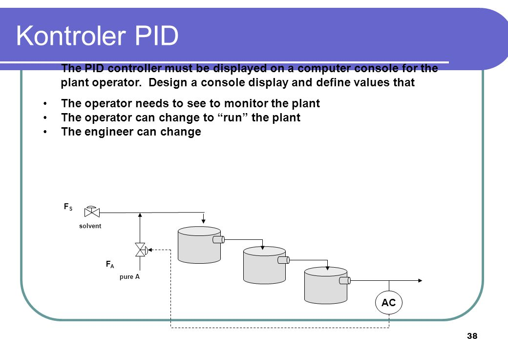 Kontroler PID The PID controller must be displayed on a computer console for the plant operator. Design a console display and define values that.