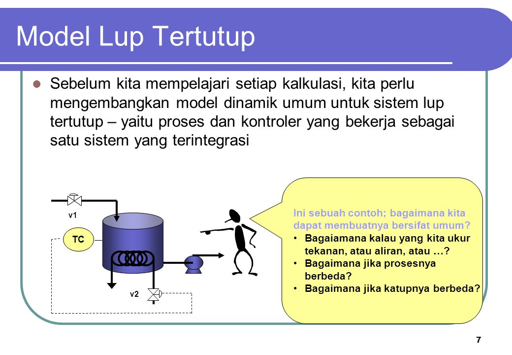 Model Lup Tertutup